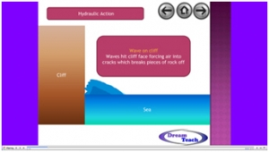 2b) Coastal processes- types of erosion