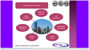 1b) An introduction to development- indicators presentation image