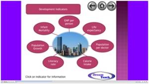 1b) An introduction to development- indicators presentation