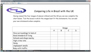 1c) What is Brazil like- thinking hats worksheet