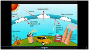 9a) Climate change- movie image