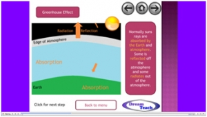 9c) Climate change- global warming presentation image