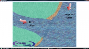 3f) Coastal landforms- spits animation image
