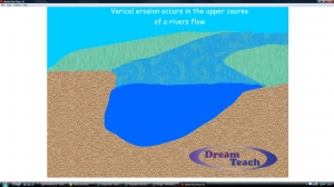 2d) River processes- vertical and lateral erosion animation image