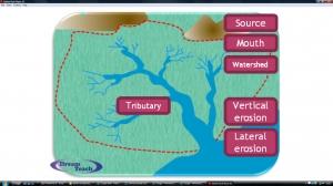 Drainage basin match up