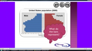 g) Population pyramid question time