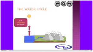 2a) River basics- water cycle presentation image