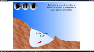 3b) Glacial features- corrie animation