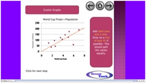7b) Graphs and charts- scatter graph presentation image