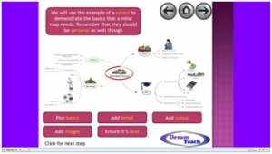 8d) Other skills- mind maps presentation image