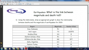 2e) Earthquakes- magnitude and death toll worksheet