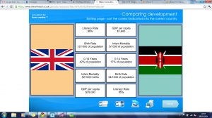 UK v Kenya sorting game image