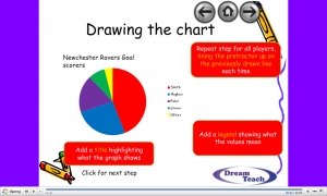 l) Task 10- How my class travel to school- pie charts presentation image